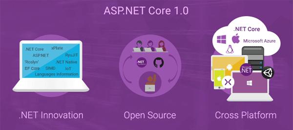 aspnet-core